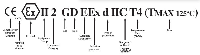 atex-tab